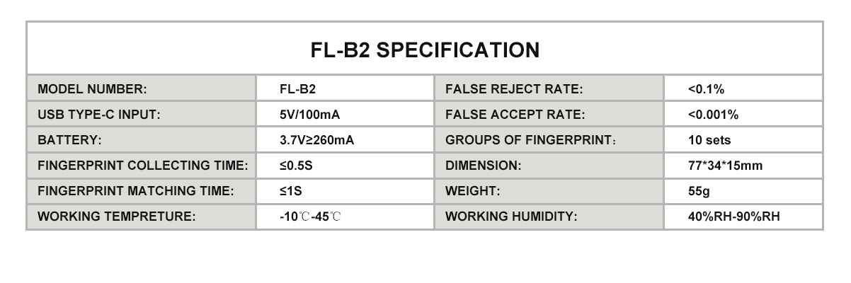 The specification of FL-B2 embedded lock